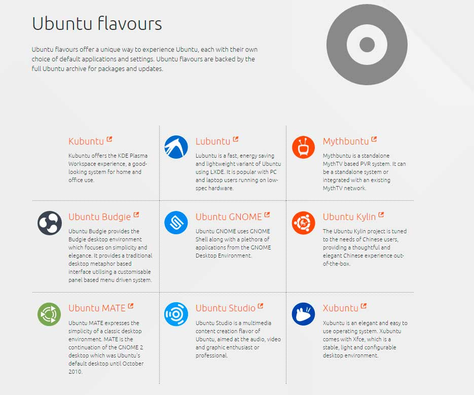 Ubuntu 17.04 flavours