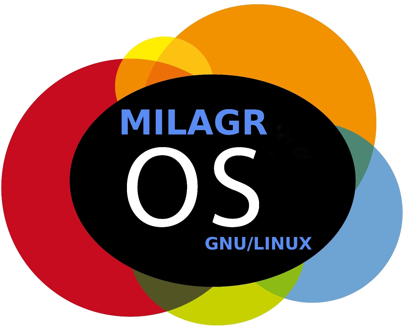 Logo Oficial de MilagrOS GNU/Linux