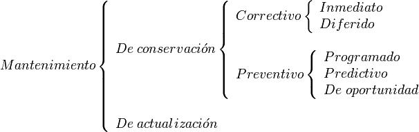 Tipos de Mantenimiento Técnicos