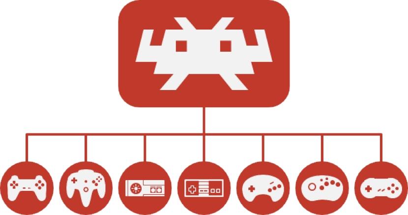Guia Avanzada Post-Instalación 2: Juegos de Consolas Retro