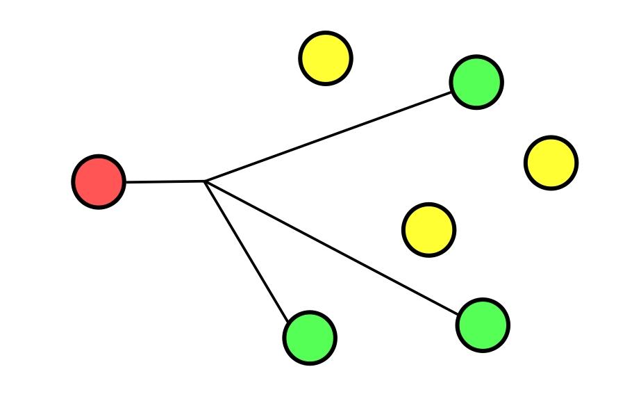 Clonezilla Tutorial 3: Imagen Principal