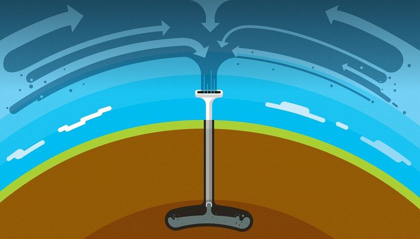 Geoingeniería: Tecnologías sobre la Tierra