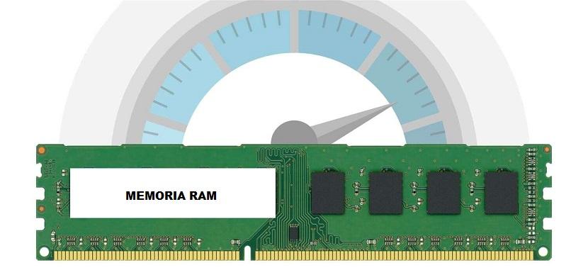 Mejores programas de estrés (Benchmarks): RAM
