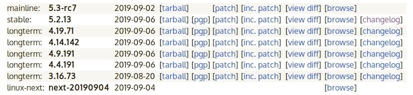 Kernel de Linux: Categorías del Kernel de Linux