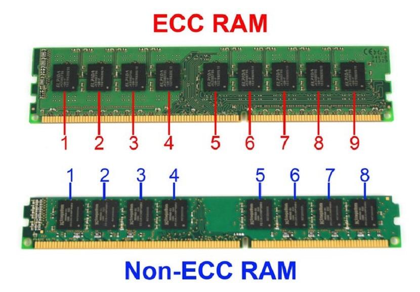 Memorias RAM: ECC versus Non-ECC